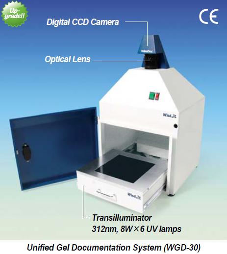 Máy chụp ảnh gel Daihan WGD-30